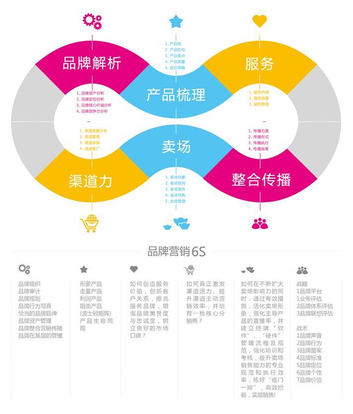 广州vi设计公司